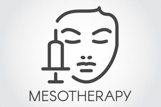 Công nghệ Mesotherapy dẫn truyền dưỡng chất không kim trên ActhyDerm và Mesoderm 2.0