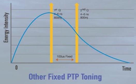 laser-iris-nd-yag-toning-1