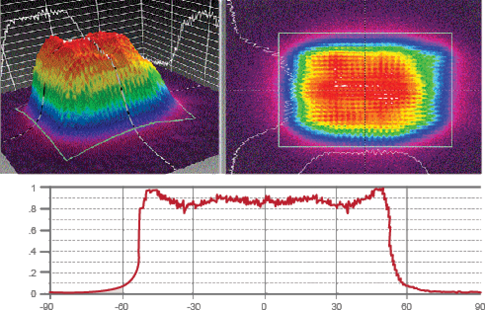 andy-cong-nghe-laser-nd-yag-laser-tinh-nang-10